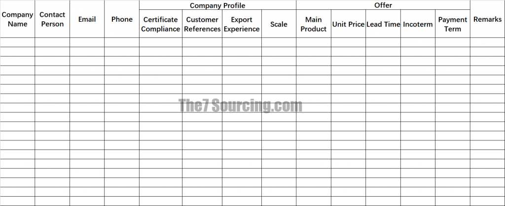 Approved Supplier List Template from www.the7sourcing.com