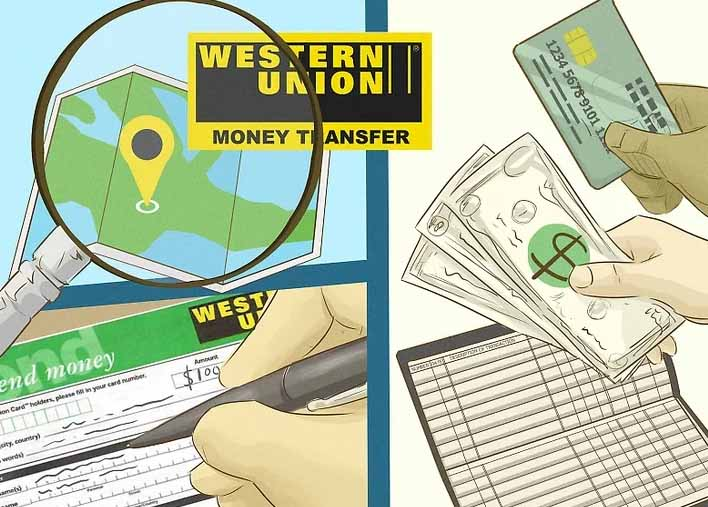 Your Product Sourcing Dept. in China | The7 Sourcing Western-Union TOP 6 Payment Methods In Your Foreign Trade Business