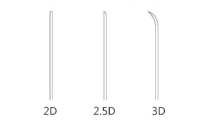 Your Product Sourcing Dept. in China | The7 Sourcing 2D-2.5D-3D-tempered-glass-screen-protector-comparision-1 What is a 2D, 2.5D, 3D tempered glass or 5D, 9D, 12D? What are their difference?