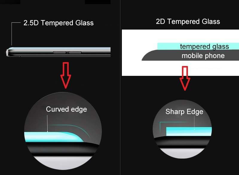 Your Product Sourcing Dept. in China | The7 Sourcing 2D-2.5D-Tempered-Glass What is a 2D, 2.5D, 3D tempered glass or 5D, 9D, 12D? What are their difference?