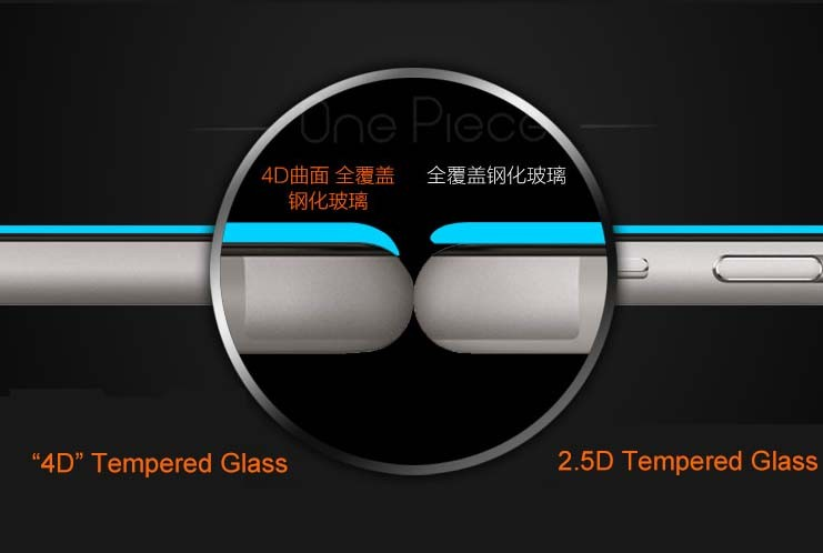 Your Product Sourcing Dept. in China | The7 Sourcing 4D-compare-to-2.5D What is a 2D, 2.5D, 3D tempered glass or 5D, 9D, 12D? What are their difference?
